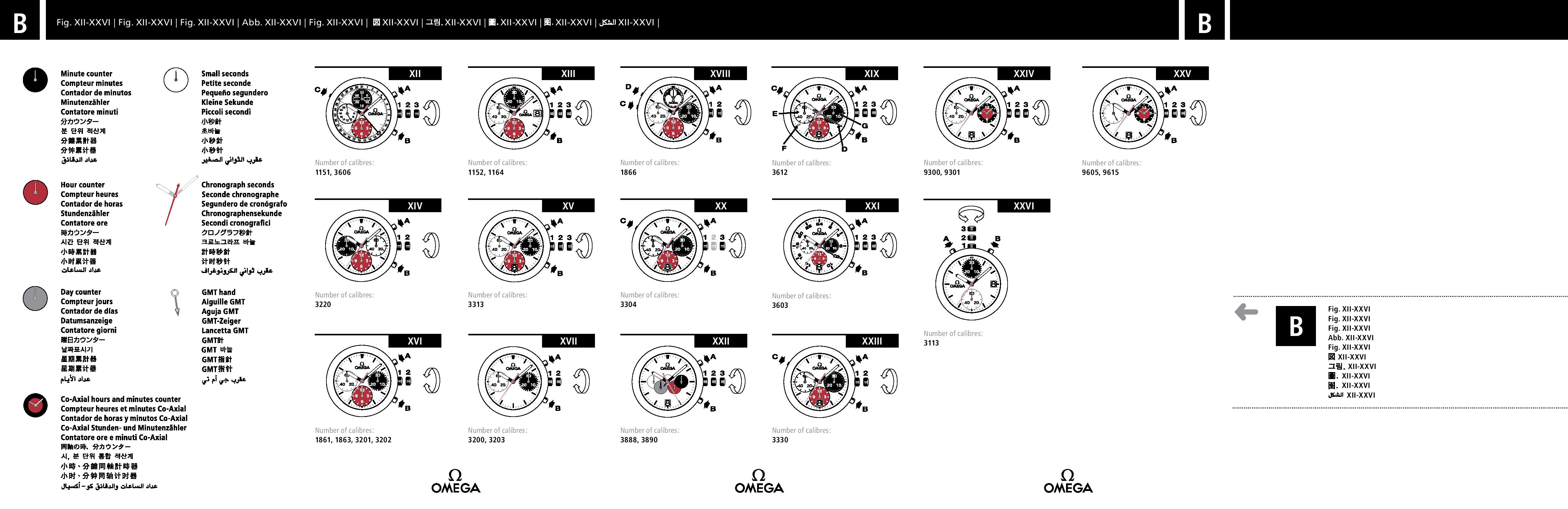 omega user manual speedywatches rh speedywatches com omega seamaster gmt instruction manual omega seamaster multifunction instruction manual